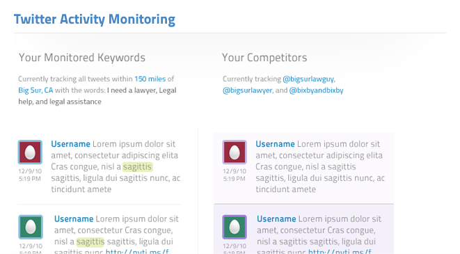 Twitter Activity Monitoring